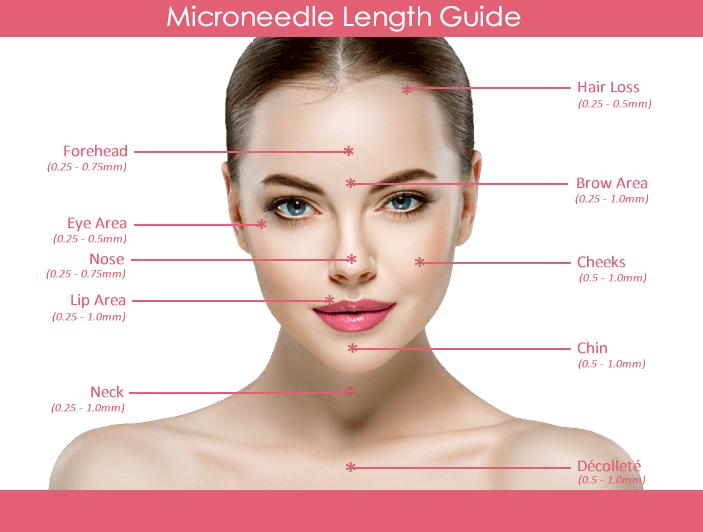 micro needle length