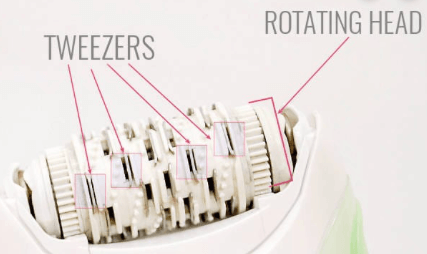 How The Epilator Works